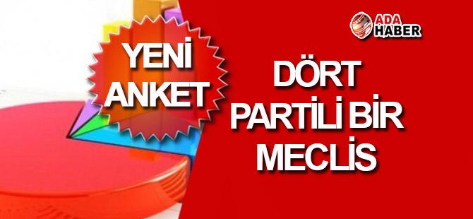 Yeni bir anket: Dört partili bir meclis!