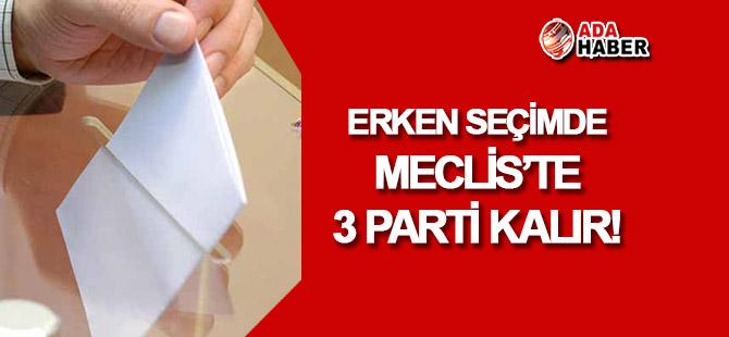 """Erken seçimde mecliste üç parti kalır!"""
