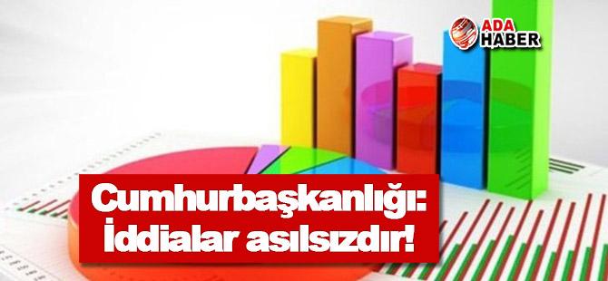"""""""Cumhurbaşkanlığı, kamuoyu araştırması yaptırdı"""" iddiası!"""