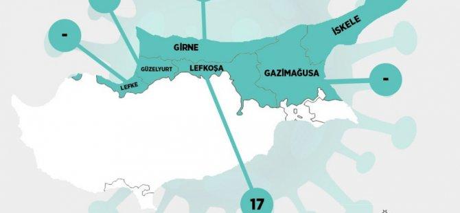 Bakan Pilli:  30'u yerel 32 pozitif vakaya rastlandı, 2 kişi yoğun bakıma alındı
