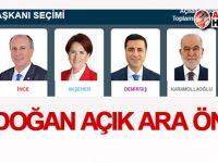 Erdoğan açık ara önde!