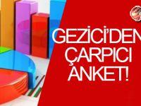 Gezici'den ÇARPICI 'Belediyeler Anketi!'